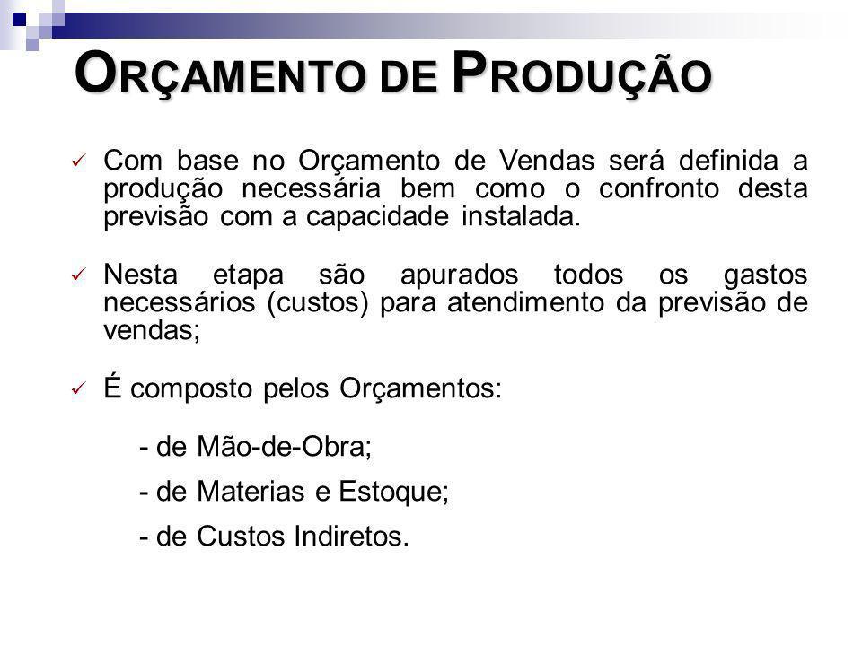 ORÇAMENTO DE PRODUÇÃO