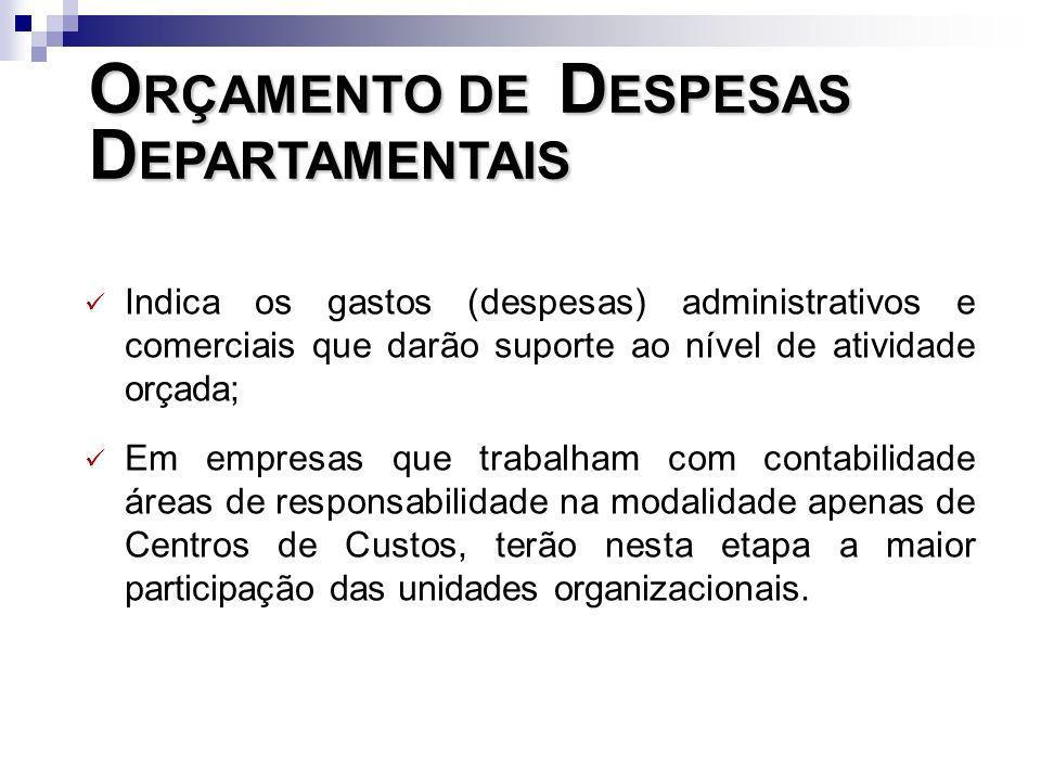 ORÇAMENTO DE DESPESAS DEPARTAMENTAIS