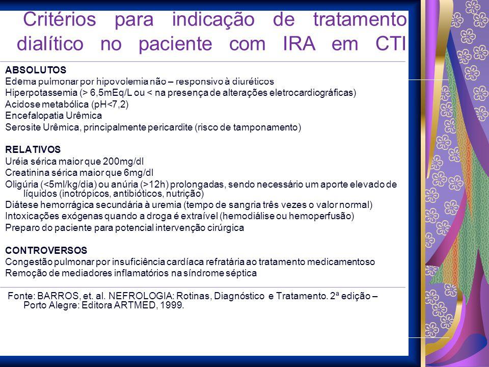 Critérios para indicação de tratamento dialítico no paciente com IRA em CTI