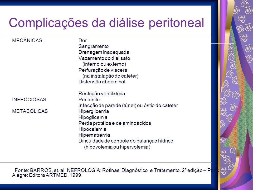 Complicações da diálise peritoneal