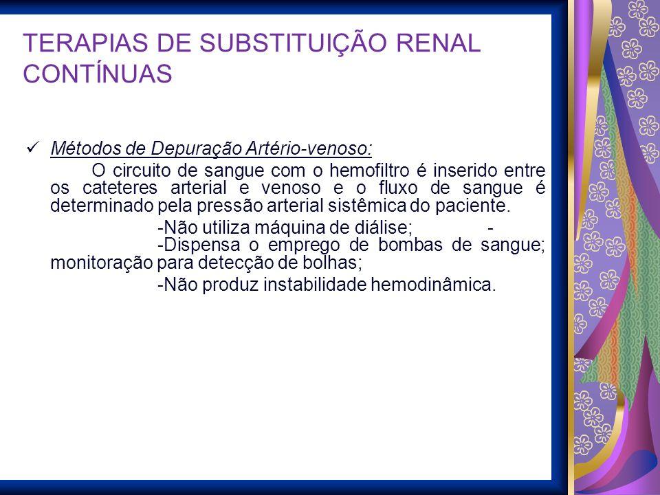 TERAPIAS DE SUBSTITUIÇÃO RENAL CONTÍNUAS