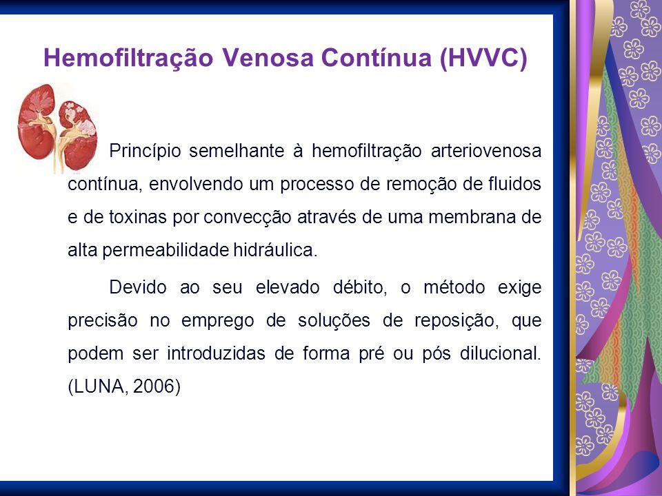 Hemofiltração Venosa Contínua (HVVC)
