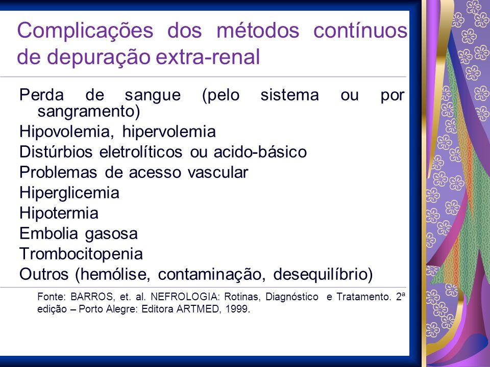 Complicações dos métodos contínuos de depuração extra-renal