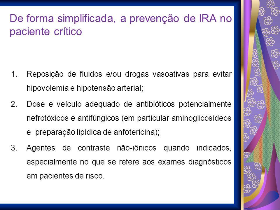 De forma simplificada, a prevenção de IRA no paciente crítico