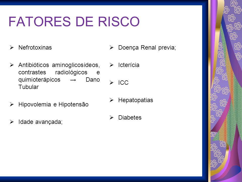 FATORES DE RISCO Nefrotoxinas