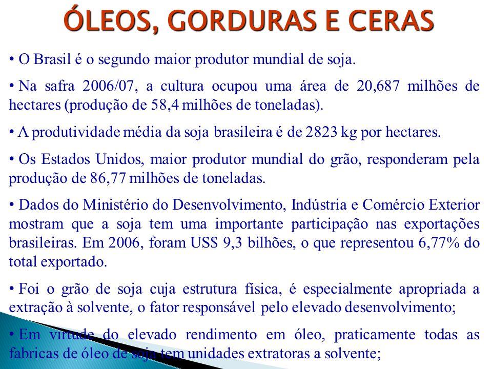 ÓLEOS, GORDURAS E CERAS O Brasil é o segundo maior produtor mundial de soja.