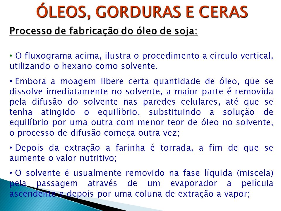 ÓLEOS, GORDURAS E CERAS Processo de fabricação do óleo de soja: