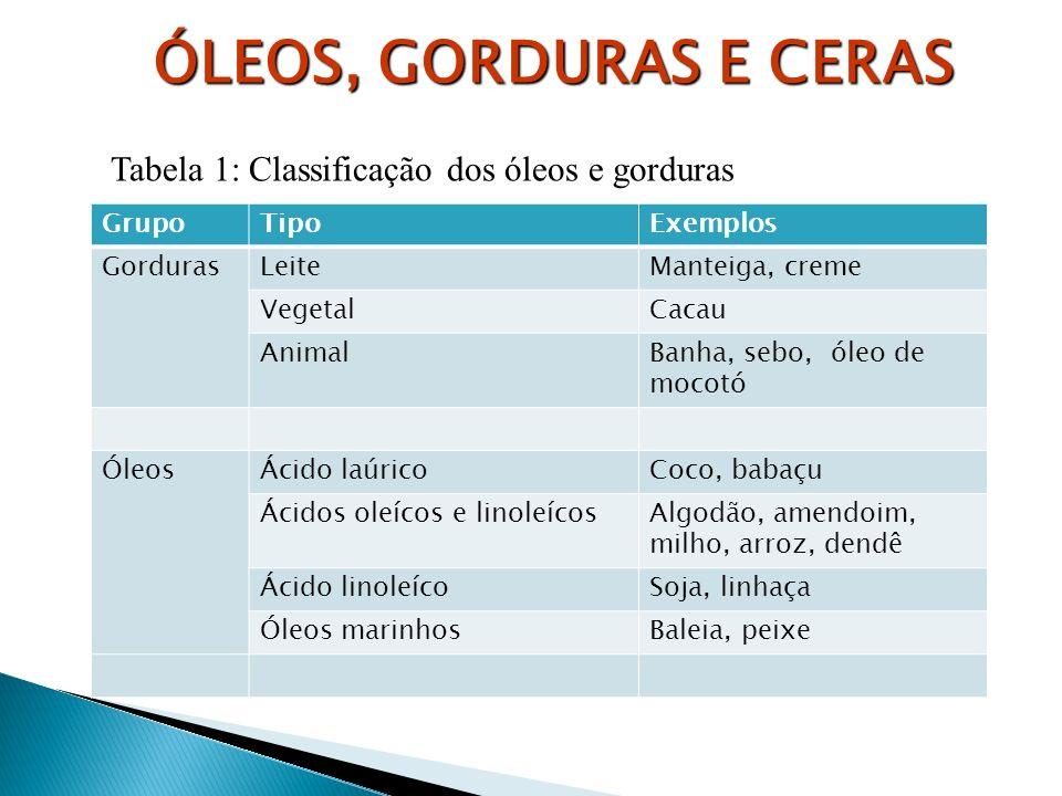 ÓLEOS, GORDURAS E CERAS Tabela 1: Classificação dos óleos e gorduras