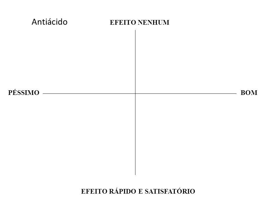 EFEITO RÁPIDO E SATISFATÓRIO