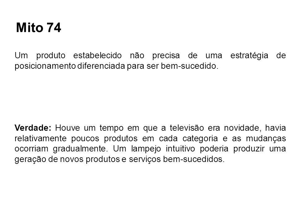 Mito 74 Um produto estabelecido não precisa de uma estratégia de posicionamento diferenciada para ser bem-sucedido.