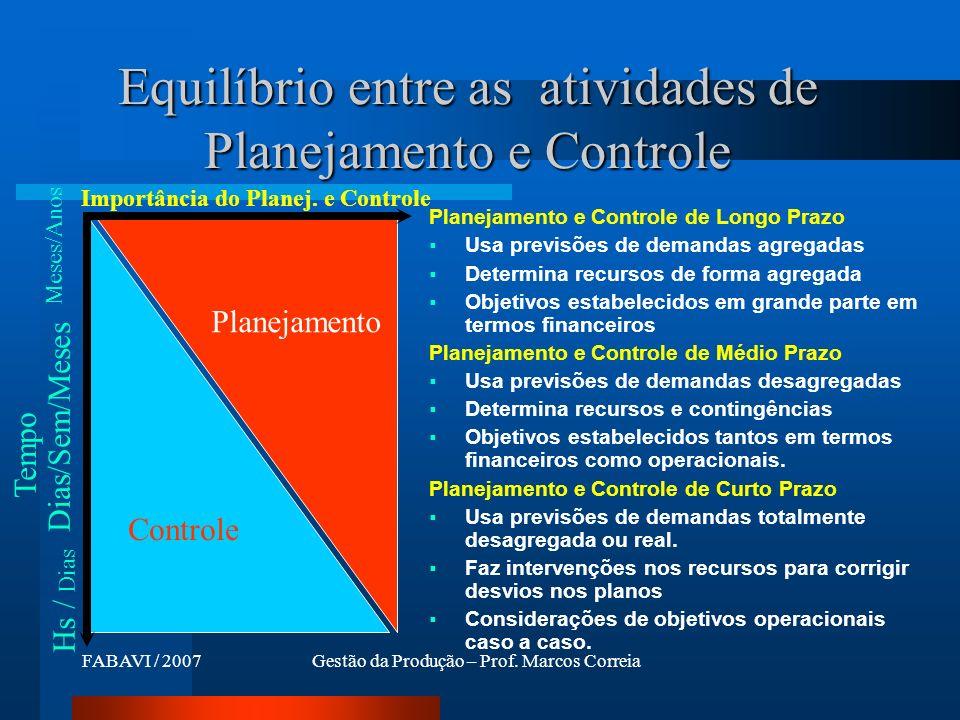 Equilíbrio entre as atividades de Planejamento e Controle