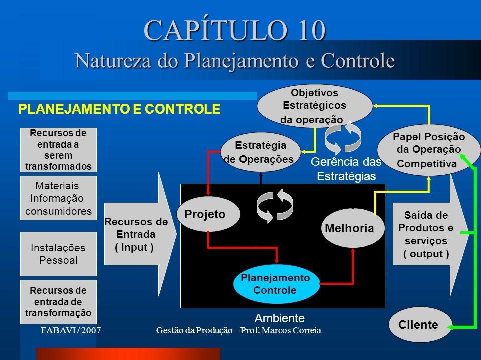 CAPÍTULO 10 Natureza do Planejamento e Controle