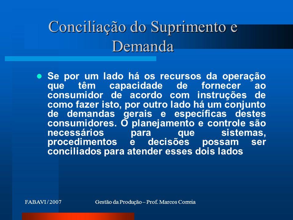 Conciliação do Suprimento e Demanda