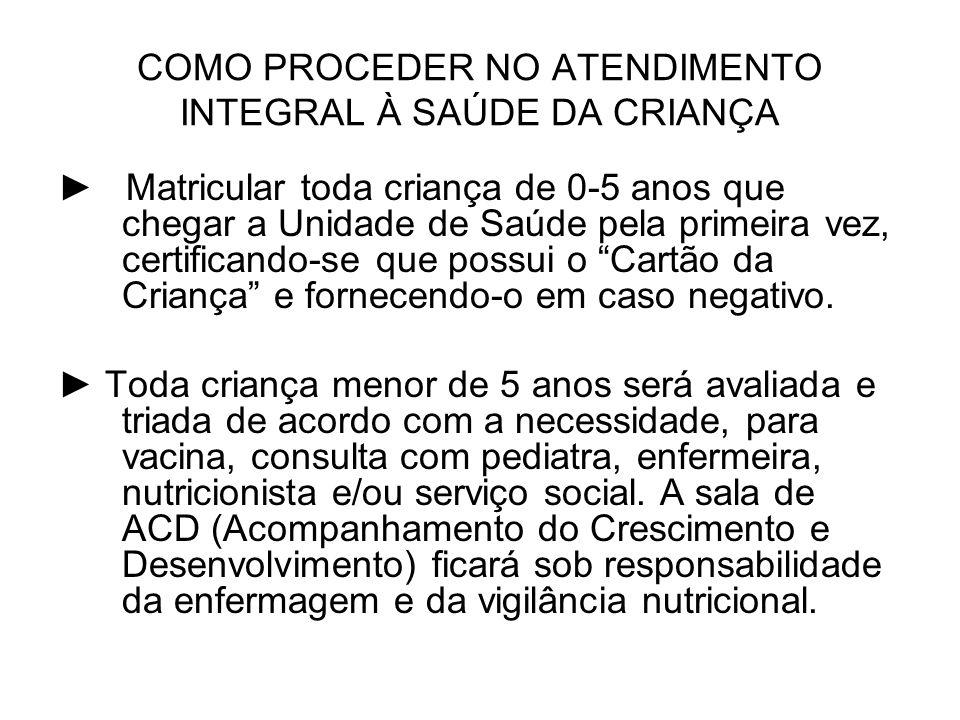 COMO PROCEDER NO ATENDIMENTO INTEGRAL À SAÚDE DA CRIANÇA