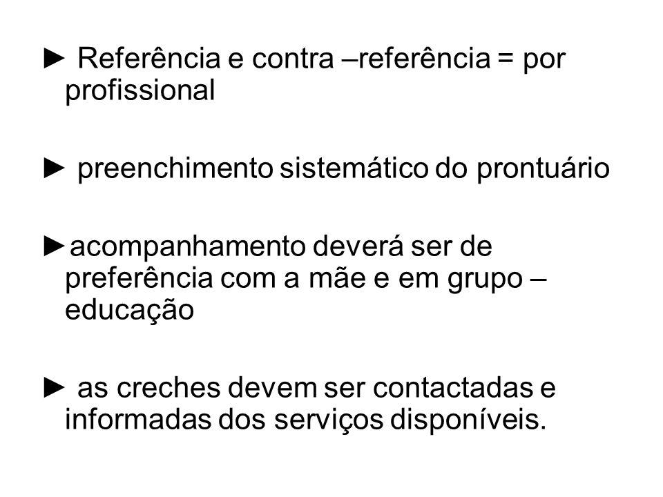 ► Referência e contra –referência = por profissional