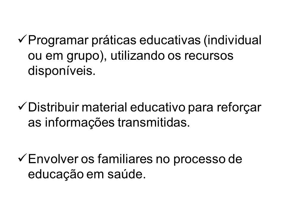 Programar práticas educativas (individual ou em grupo), utilizando os recursos disponíveis.