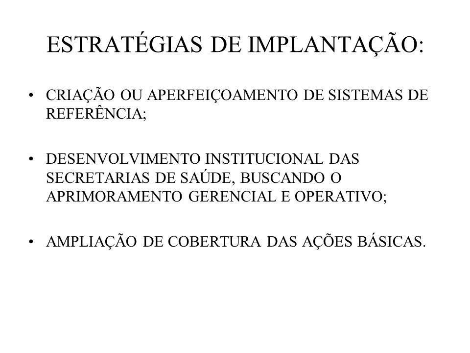 ESTRATÉGIAS DE IMPLANTAÇÃO:
