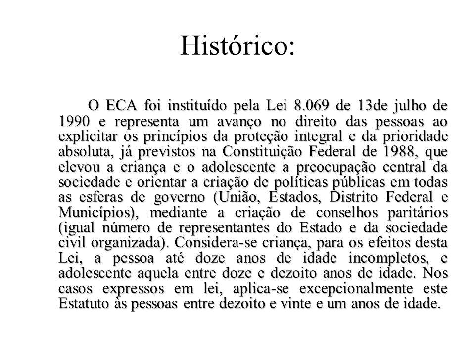 Histórico: