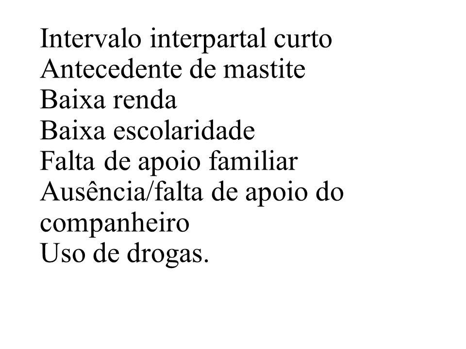Intervalo interpartal curto Antecedente de mastite Baixa renda Baixa escolaridade Falta de apoio familiar Ausência/falta de apoio do companheiro Uso de drogas.