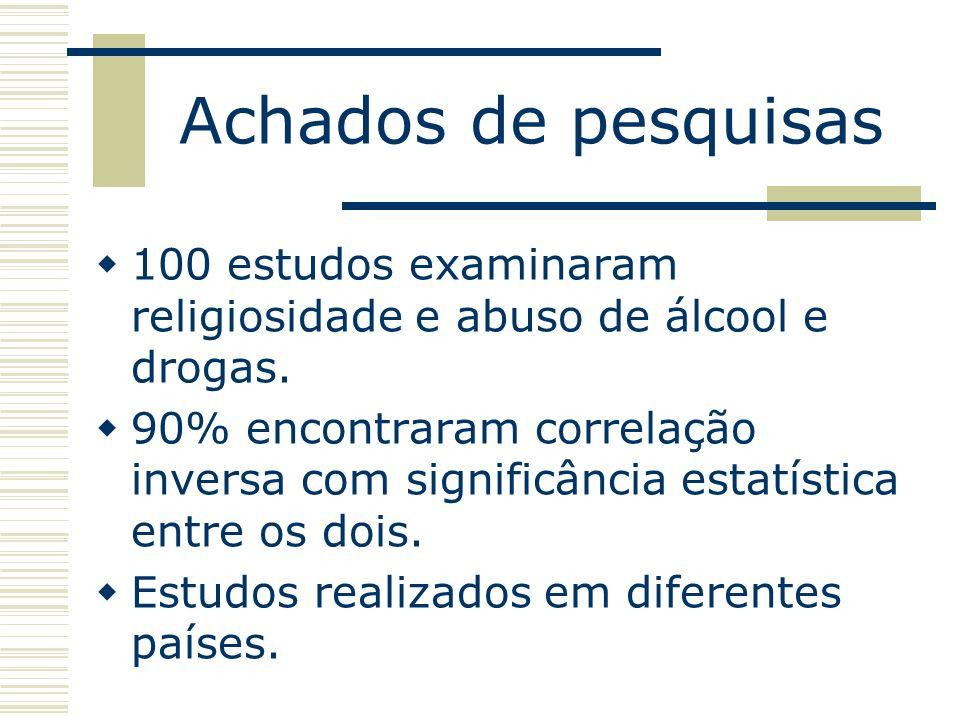 Achados de pesquisas 100 estudos examinaram religiosidade e abuso de álcool e drogas.