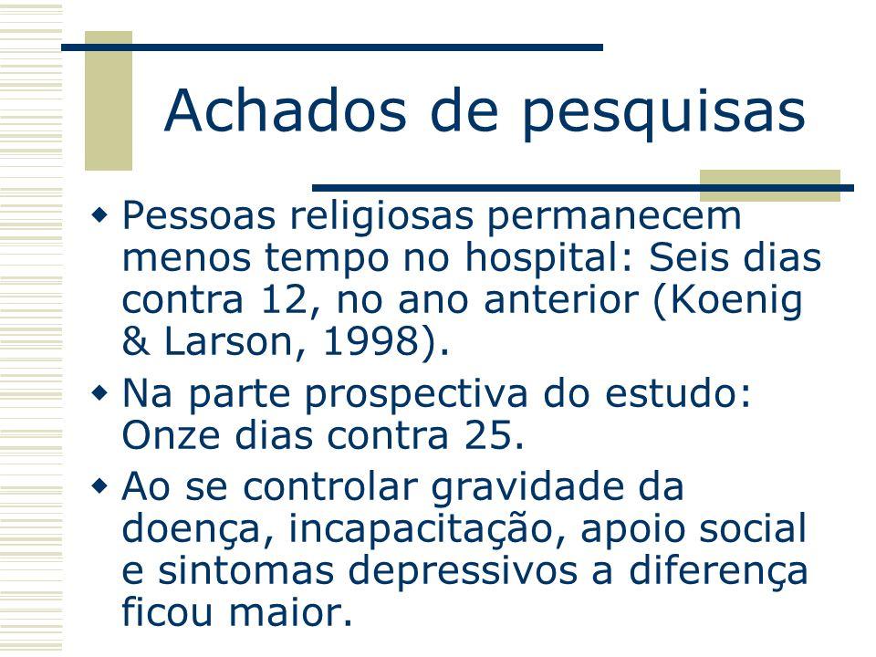 Achados de pesquisasPessoas religiosas permanecem menos tempo no hospital: Seis dias contra 12, no ano anterior (Koenig & Larson, 1998).