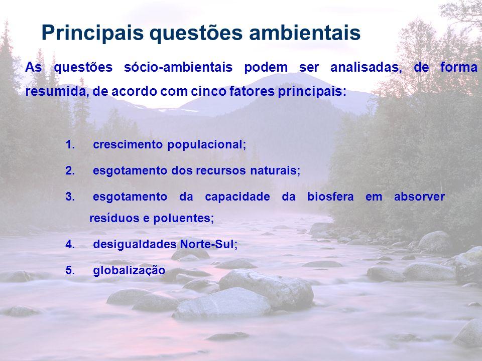 Principais questões ambientais