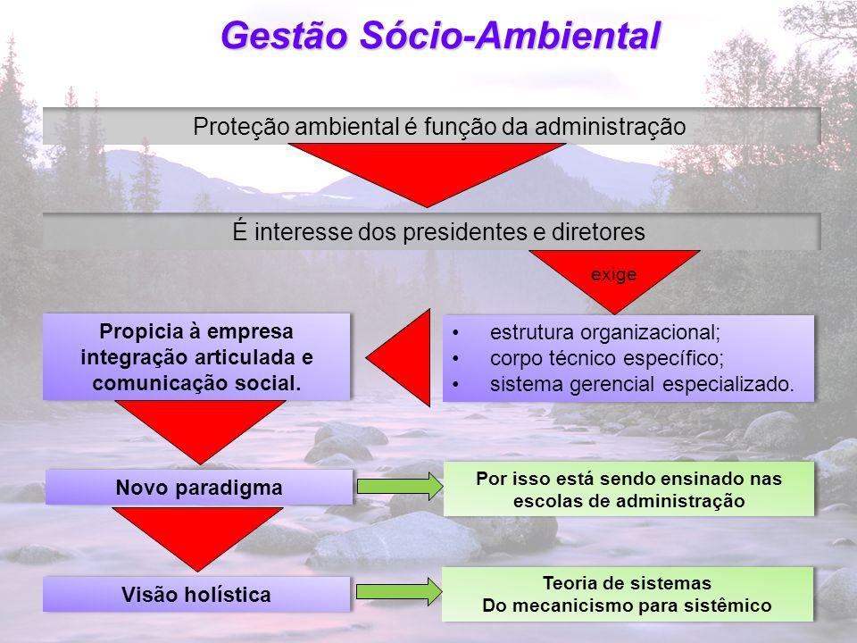Gestão Sócio-Ambiental
