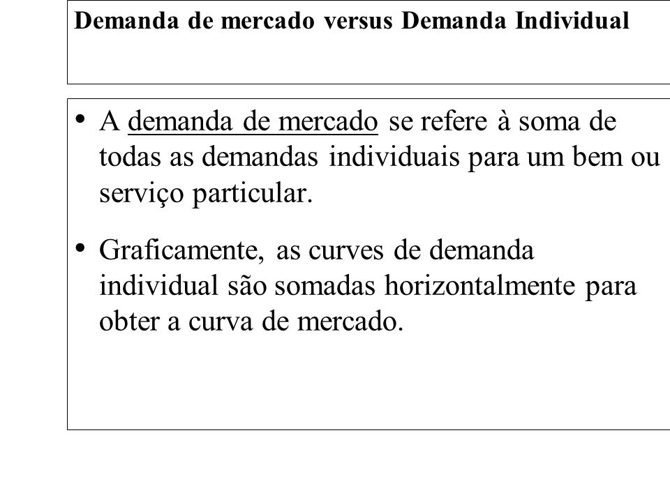 Demanda de mercado versus Demanda Individual