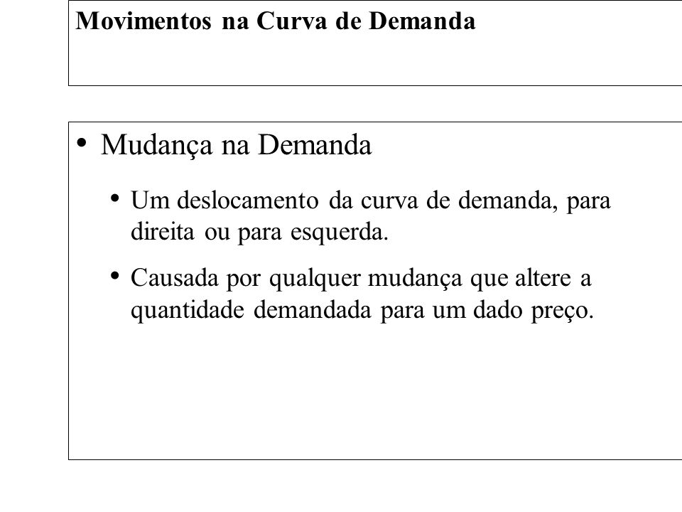 Movimentos na Curva de Demanda