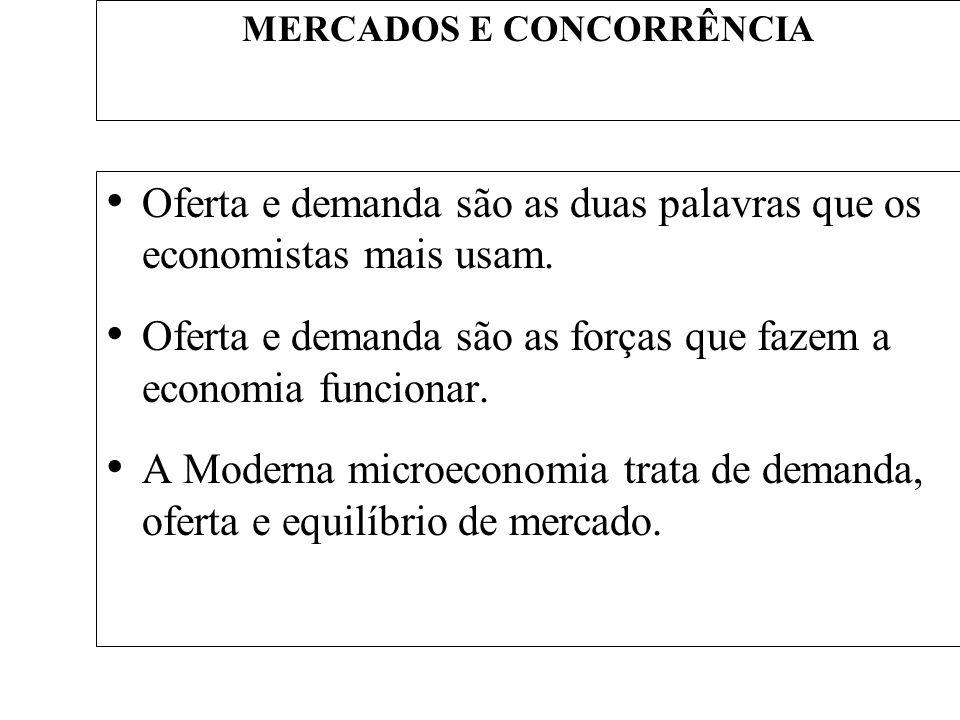 MERCADOS E CONCORRÊNCIA