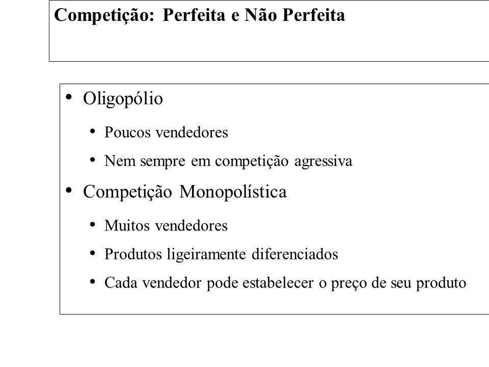 Competição: Perfeita e Não Perfeita