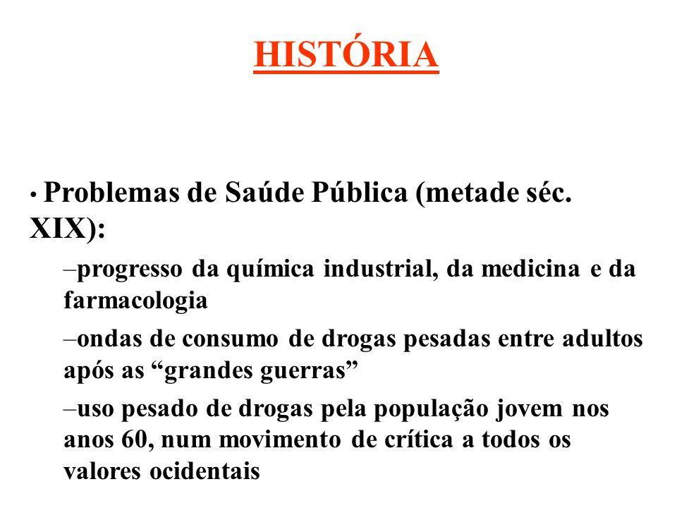 HISTÓRIA Problemas de Saúde Pública (metade séc. XIX): progresso da química industrial, da medicina e da farmacologia.