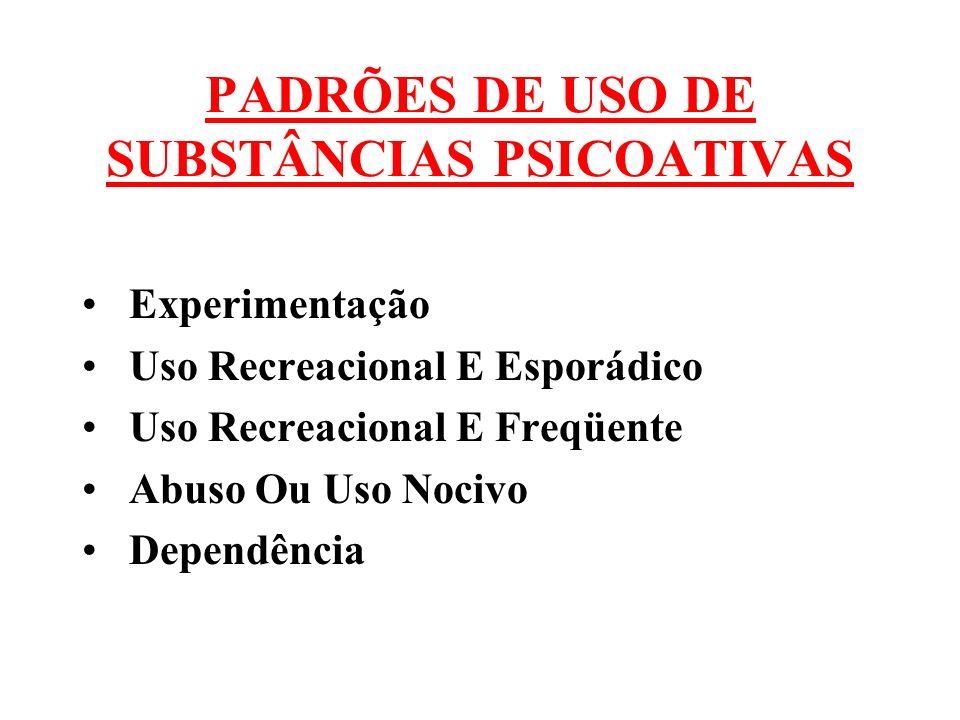 PADRÕES DE USO DE SUBSTÂNCIAS PSICOATIVAS