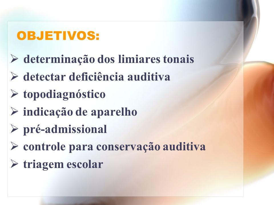 OBJETIVOS:determinação dos limiares tonais. detectar deficiência auditiva. topodiagnóstico. indicação de aparelho.