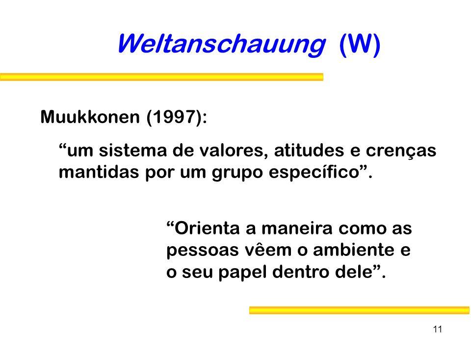Weltanschauung (W) Muukkonen (1997):