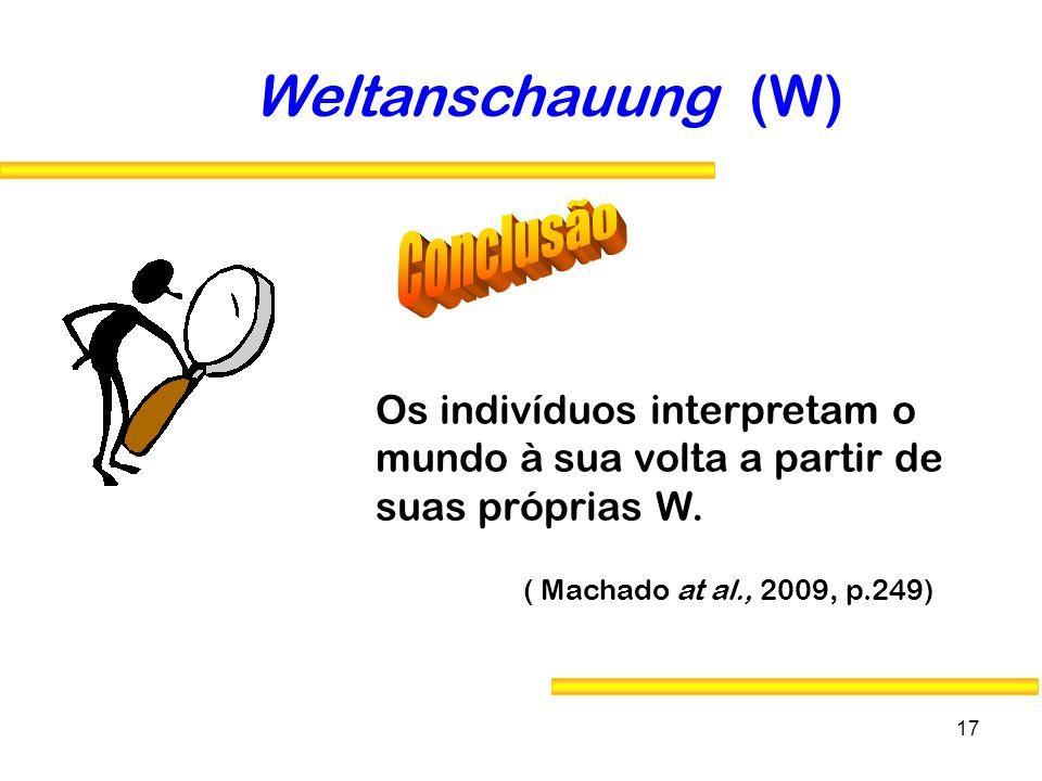 Weltanschauung (W) Conclusão