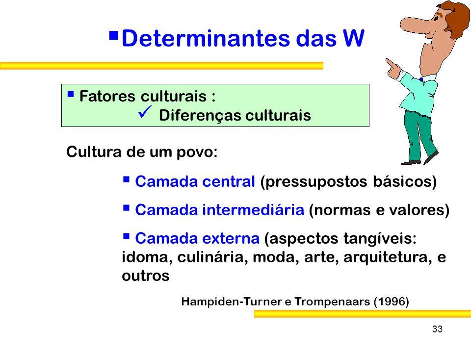 Determinantes das W Fatores culturais : Diferenças culturais