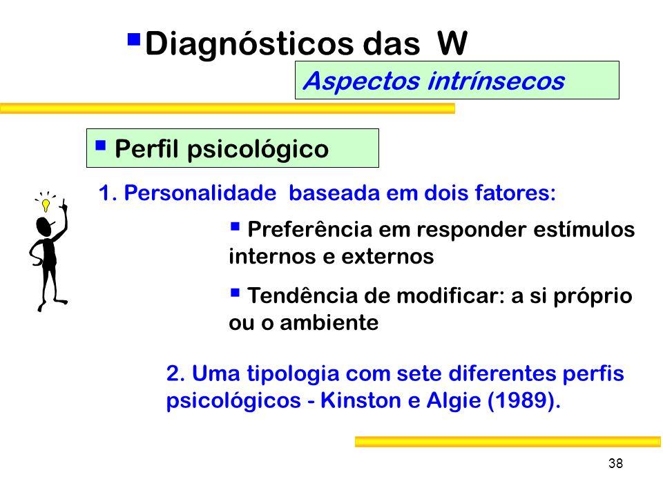 Diagnósticos das W Aspectos intrínsecos Perfil psicológico