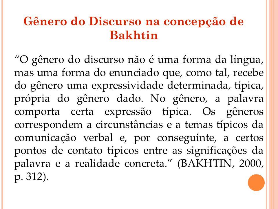 Gênero do Discurso na concepção de Bakhtin