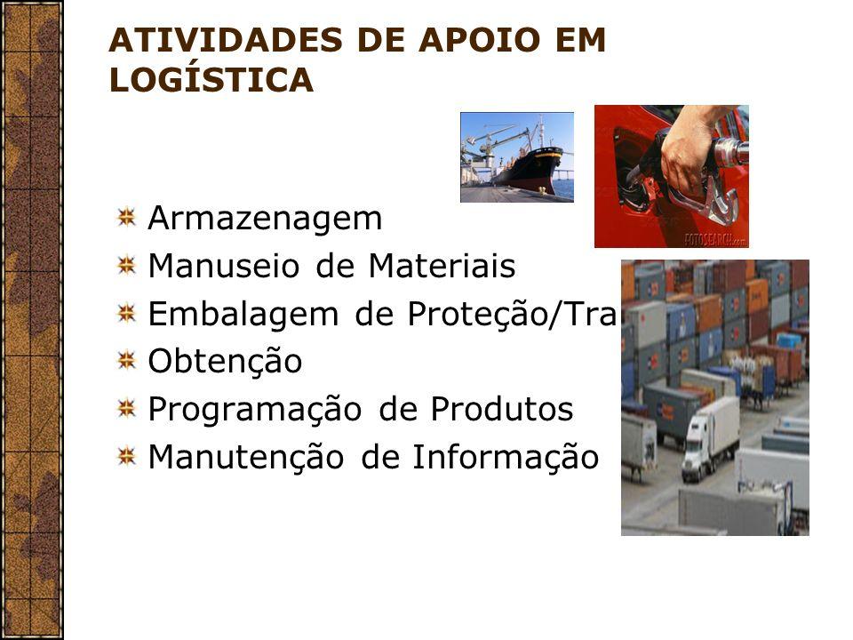 ATIVIDADES DE APOIO EM LOGÍSTICA