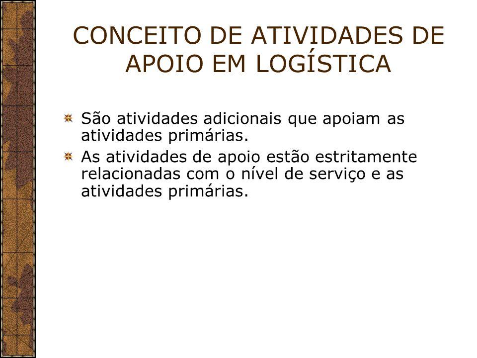 CONCEITO DE ATIVIDADES DE APOIO EM LOGÍSTICA