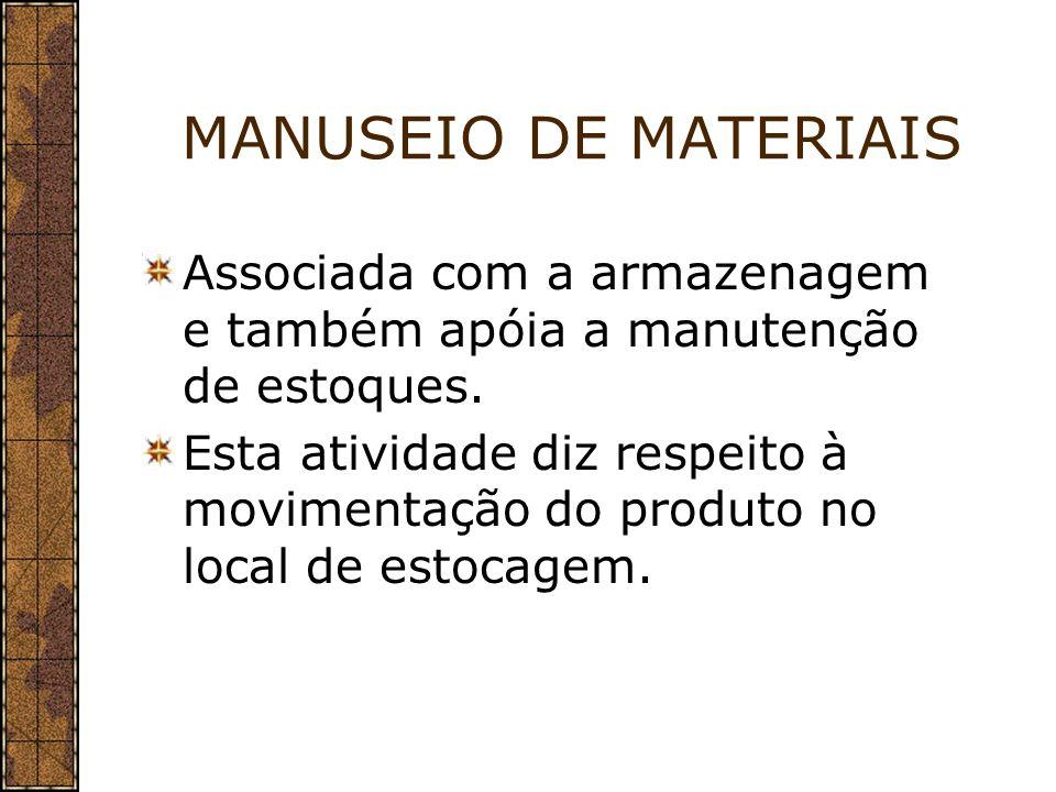 MANUSEIO DE MATERIAIS Associada com a armazenagem e também apóia a manutenção de estoques.