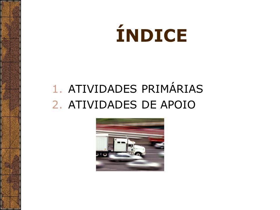 ÍNDICE ATIVIDADES PRIMÁRIAS ATIVIDADES DE APOIO