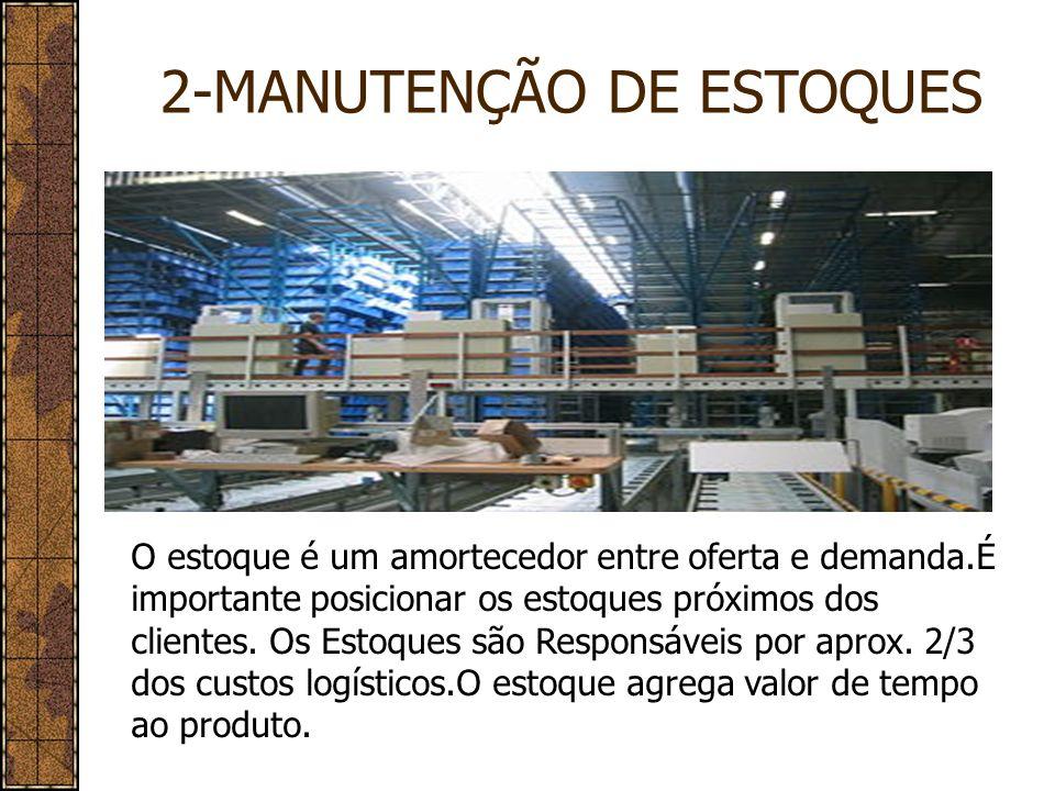 2-MANUTENÇÃO DE ESTOQUES