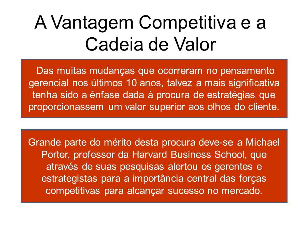 A Vantagem Competitiva e a Cadeia de Valor