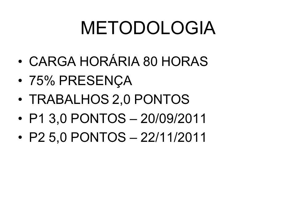 METODOLOGIA CARGA HORÁRIA 80 HORAS 75% PRESENÇA TRABALHOS 2,0 PONTOS