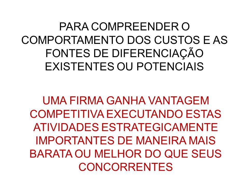 PARA COMPREENDER O COMPORTAMENTO DOS CUSTOS E AS FONTES DE DIFERENCIAÇÃO EXISTENTES OU POTENCIAIS
