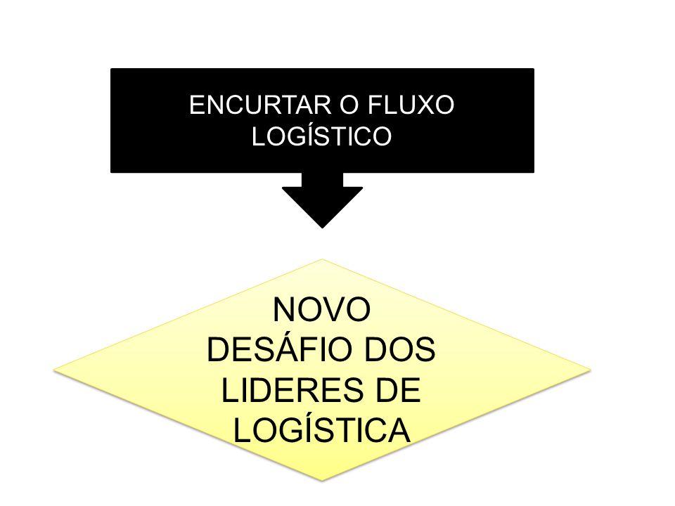 NOVO DESÁFIO DOS LIDERES DE LOGÍSTICA