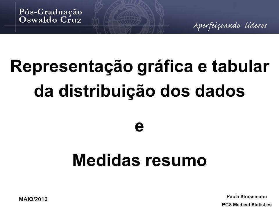 Representação gráfica e tabular da distribuição dos dados e
