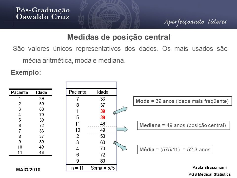 Medidas de posição central PGS Medical Statistics